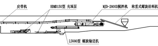 滨湖平博88pinbet88系统布置图.png