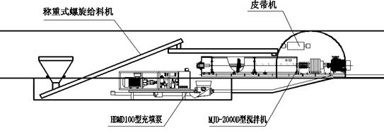 滨湖100平博88pinbet88系统示意图.png